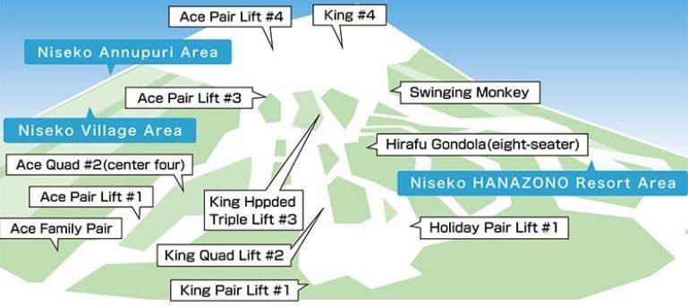 lifts-niseko-united