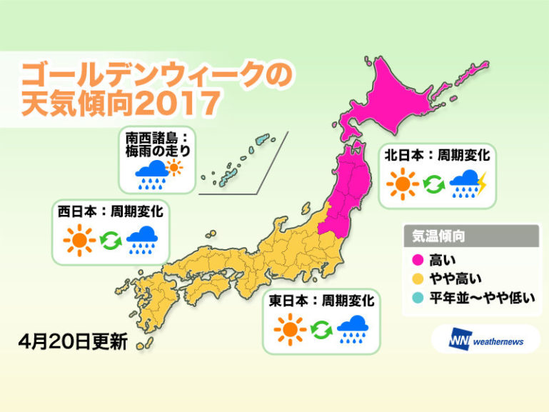 Golden Week 2017 Weather Forecast