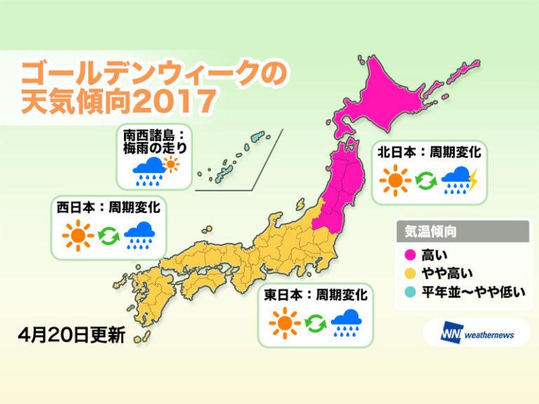 Golden Week 2017 Weather Forecast